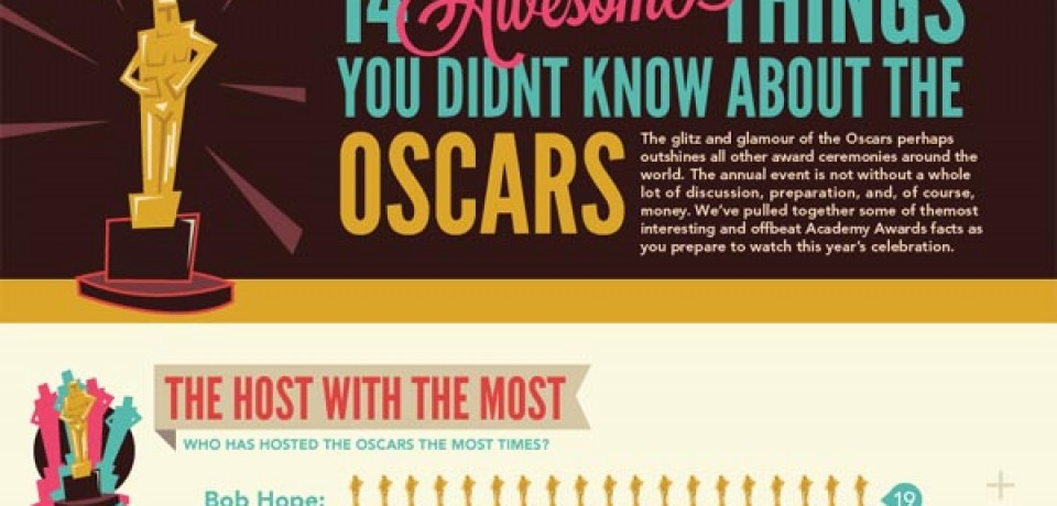 The Oscars: 14 awesome facts