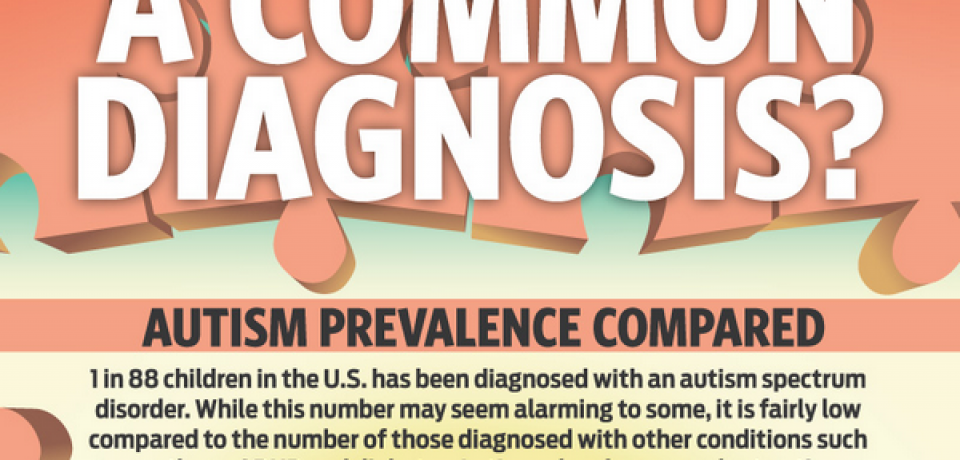 A Common Diagnosis [Infographic]