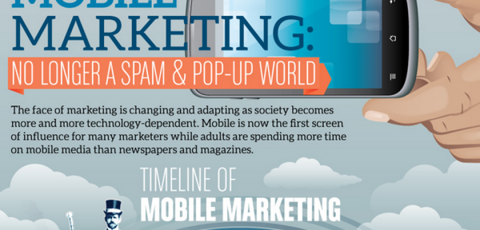 Timeline of Mobile Marketing [Infographic]