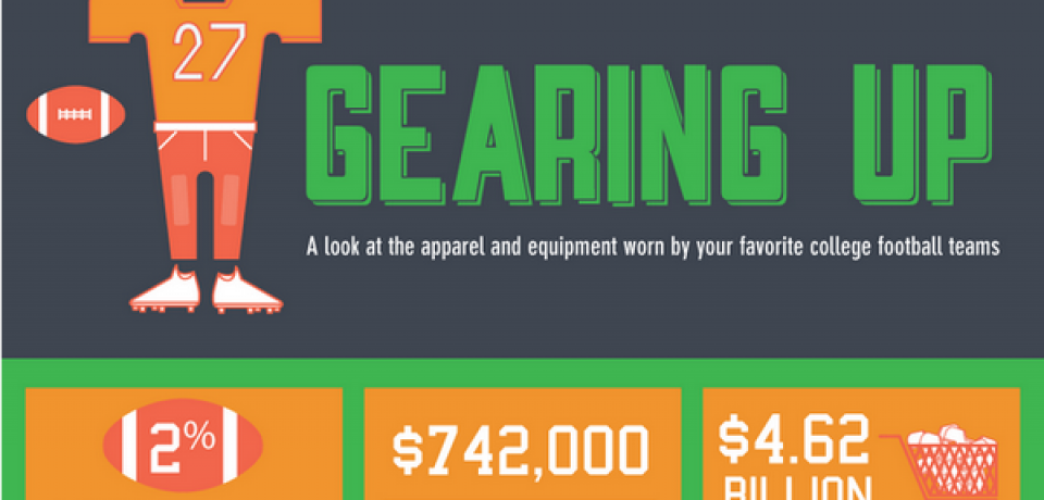 Gearing Up: A Deep Look at College Football Equipment [Infographic]