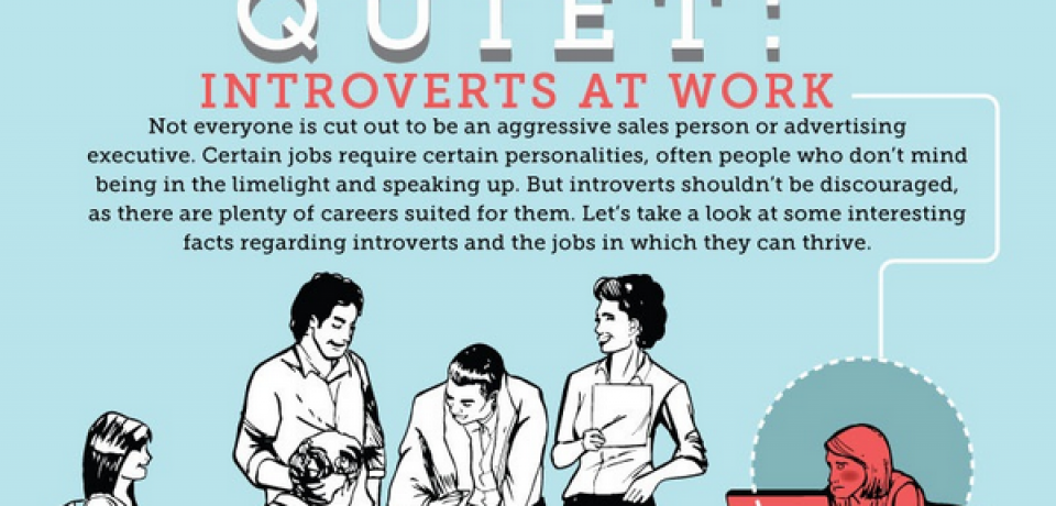 Quiet: Introverts at Work [Infographic]