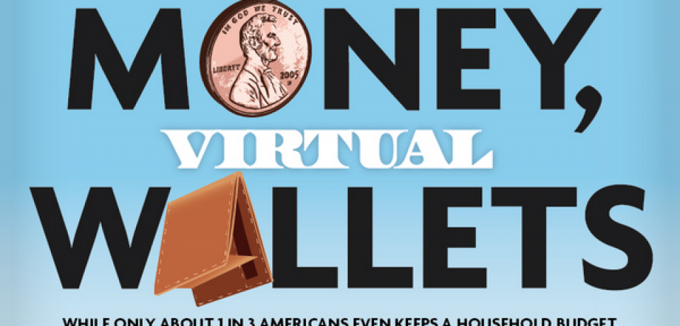 Real Money, Virtual Wallets [Infographic]