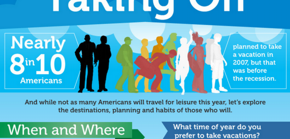 Taking Off: Travel Trends [Infographic]