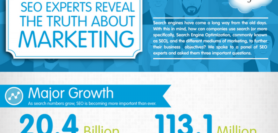 9 SEO Experts on the Future of Marketing