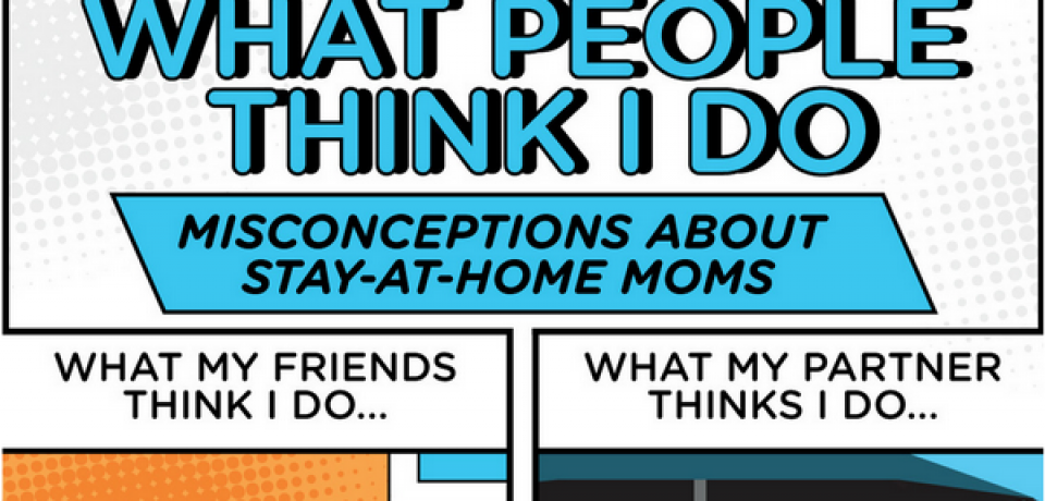 What People Think I Do [Infographic]