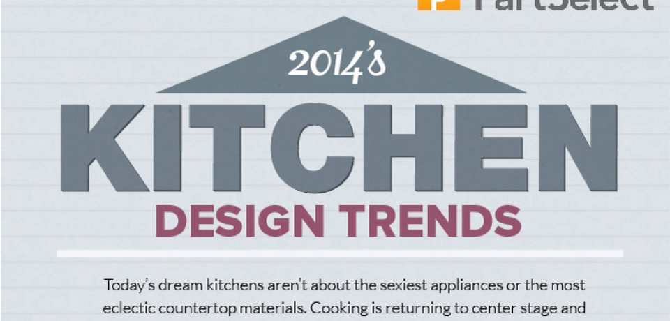 2014's Kitchen Design Trends