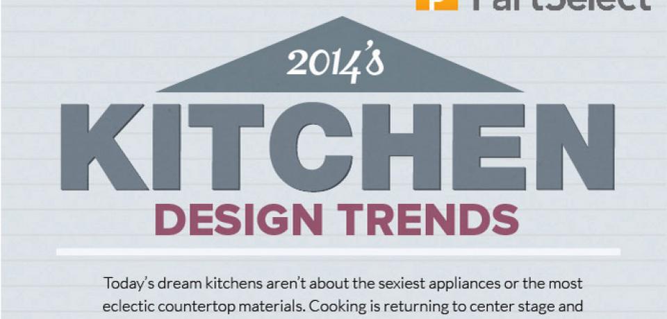 2014's Kitchen Design Trends