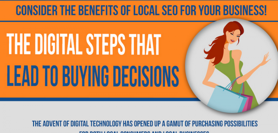4 Digital Mediums That Convert Local Consumers Into Buyers