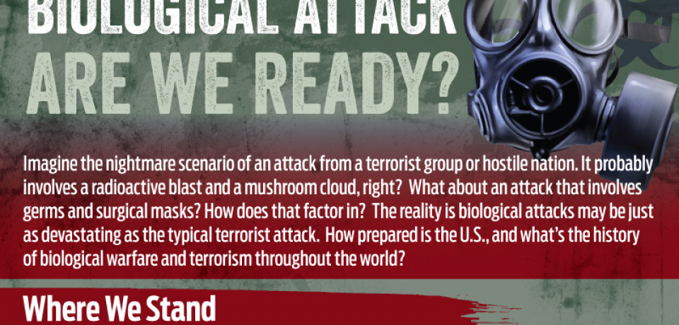 Biological Attack: Are We Ready?