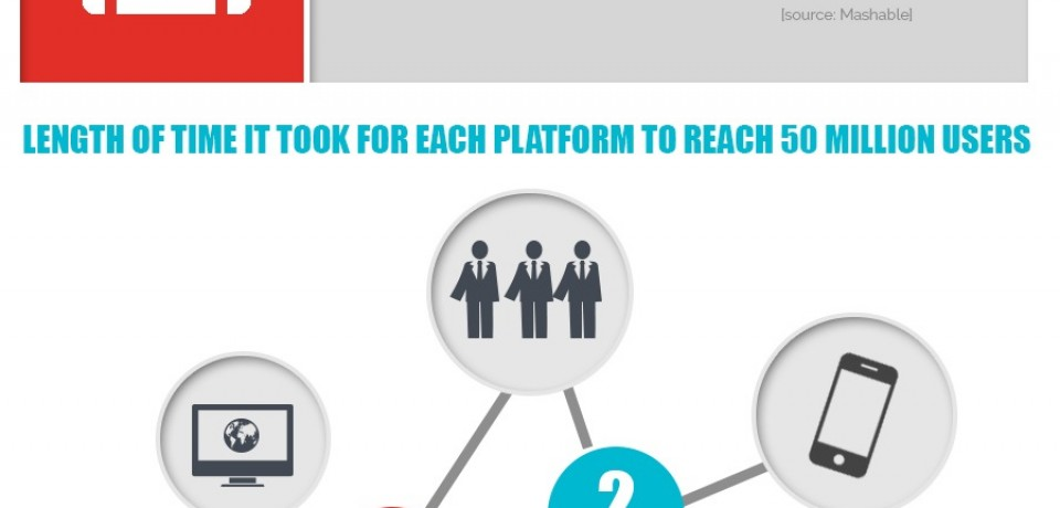 Why Your Business Needs To Be Found On Mobile Devices [Infographic]