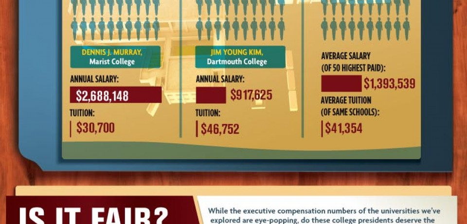 President Vs. Student: Exploring University President Salaries [Infographic]