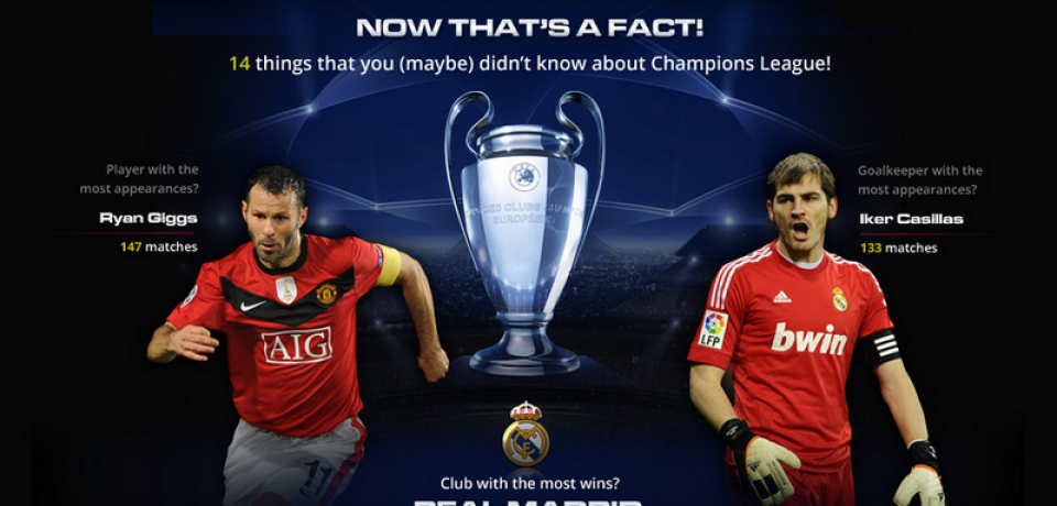 Champions League – Now that's a fact! [Infographic]