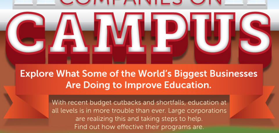 Companies on Campus [Infographic]