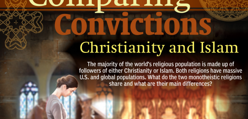 Comparing Convictions [Infographic]