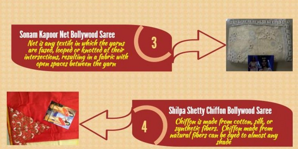 Top Bollywood Celebrities Who Look Beautiful in Saree [Infographic]